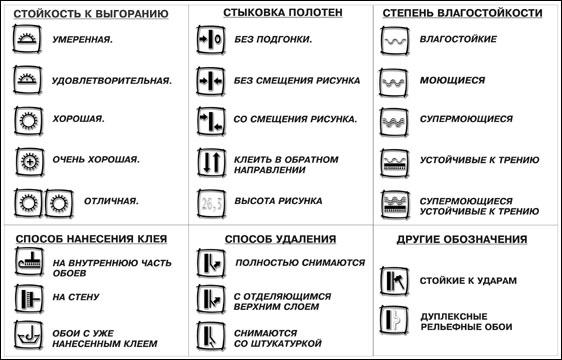 Значки на бирках одежды, бесплатные ...: pictures11.ru/znachki-na-birkah-odezhdy.html